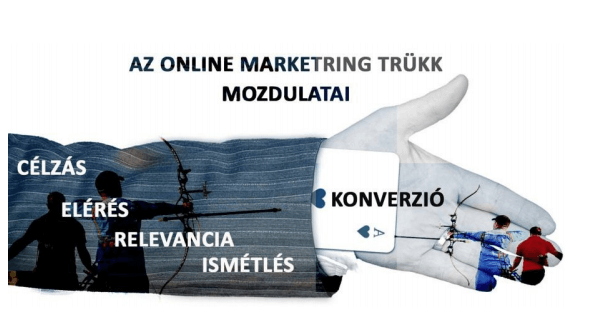 online marketing trükk-Marketing Magic